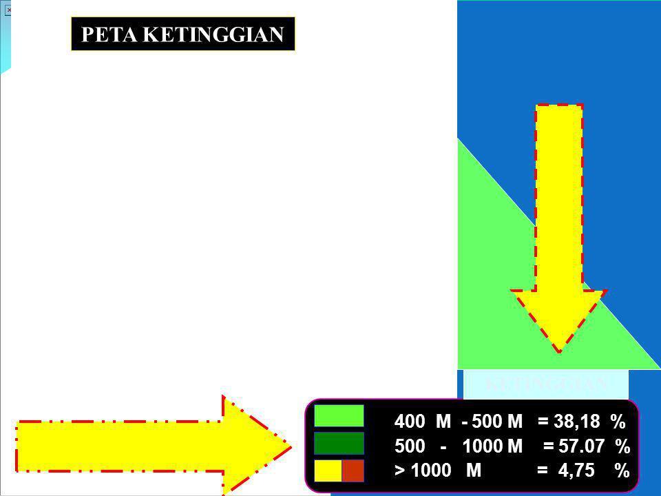 400 M - 500 M = 38,18 % 500 - 1000 M = 57.07 % > 1000 M = 4,75 % PETA KETINGGIAN KETINGGIAN