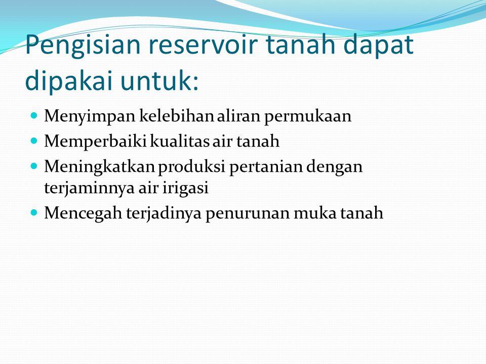 Pengisian reservoir tanah dapat dipakai untuk: Menyimpan kelebihan aliran permukaan Memperbaiki kualitas air tanah Meningkatkan produksi pertanian den