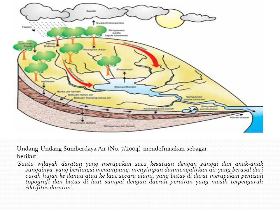 Undang-Undang Sumberdaya Air (No. 7/2004) mendefinisikan sebagai berikut: 'Suatu wilayah daratan yang merupakan satu kesatuan dengan sungai dan anak-a