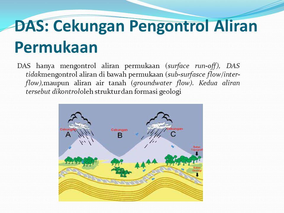 DAS: Cekungan Pengontrol Aliran Permukaan DAS hanya mengontrol aliran permukaan (surface run-off), DAS tidakmengontrol aliran di bawah permukaan (sub-