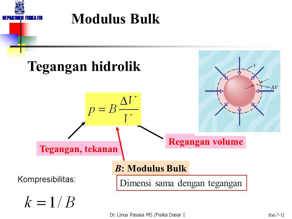 Dr. Linus Pasasa MS /Fisika Dasar I DEPARTMEN FISIKA ITB Bab 7-11 Tegangan Geser, F  A Tegangan geser Regangan geser G: Modulus Geser Dimensi sama d