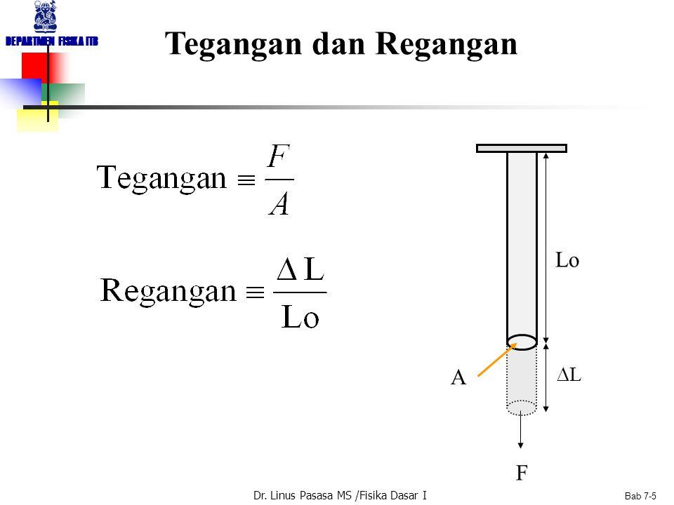 Dr. Linus Pasasa MS /Fisika Dasar I DEPARTMEN FISIKA ITB Bab 7-4 Tegangan dan Regangan Tegangan: gaya persatuan luas, dimana gaya tersebut bekerja, P