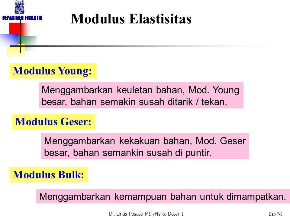 """Dr. Linus Pasasa MS /Fisika Dasar I DEPARTMEN FISIKA ITB Bab 7-7 Modulus Elastisitas Untuk Tegangan yang kecil, benda tegar bersifat """"elastis"""". Faktor"""
