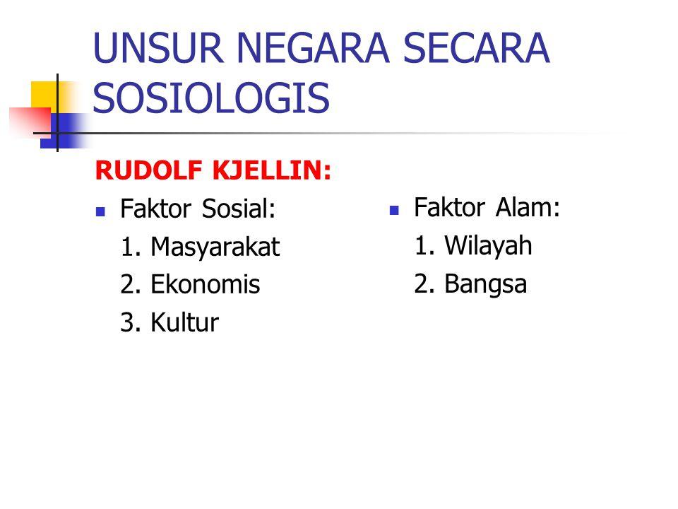 UNSUR NEGARA SECARA SOSIOLOGIS RUDOLF KJELLIN: Faktor Sosial: 1.