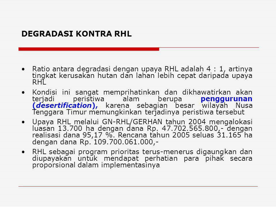 DEGRADASI KONTRA RHL Ratio antara degradasi dengan upaya RHL adalah 4 : 1, artinya tingkat kerusakan hutan dan lahan lebih cepat daripada upaya RHL Ko
