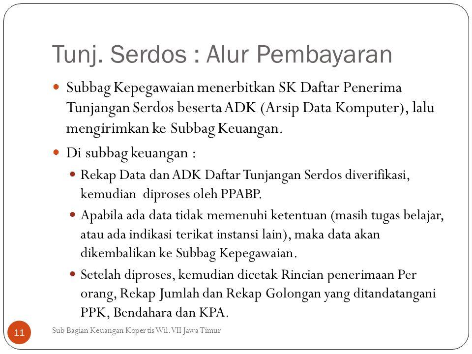 Subbag Kepegawaian menerbitkan SK Daftar Penerima Tunjangan Serdos beserta ADK (Arsip Data Komputer), lalu mengirimkan ke Subbag Keuangan. Di subbag k