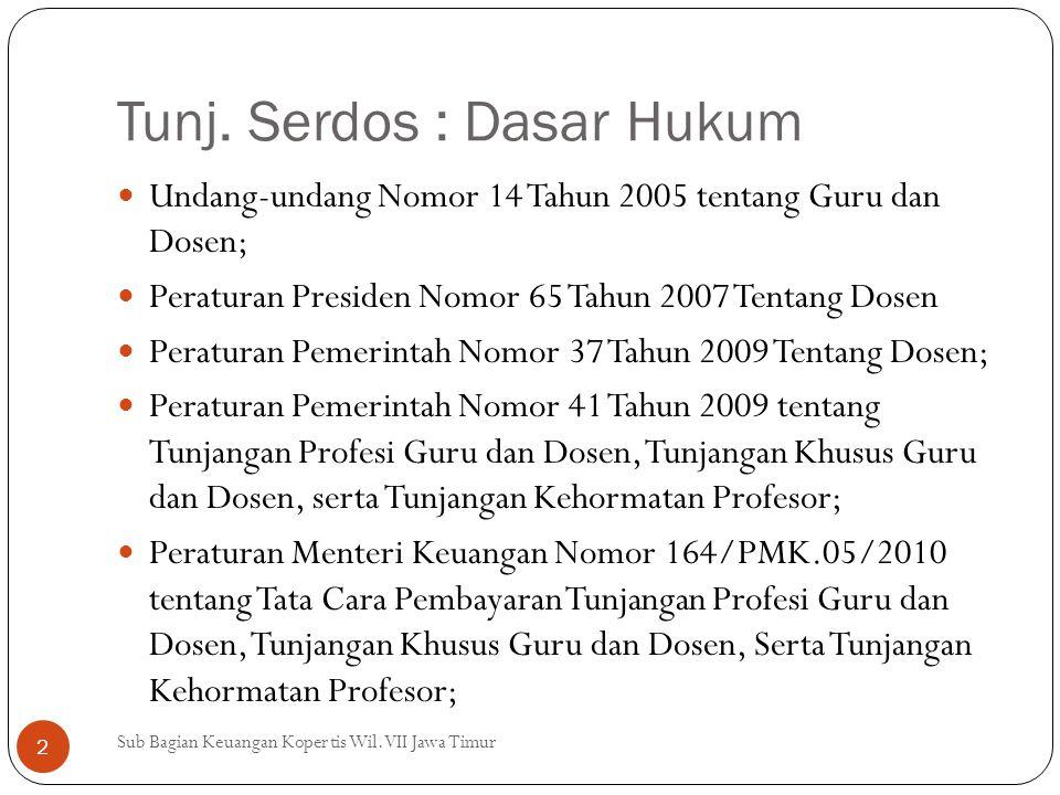 Tunj. Serdos : Dasar Hukum Undang-undang Nomor 14 Tahun 2005 tentang Guru dan Dosen; Peraturan Presiden Nomor 65 Tahun 2007 Tentang Dosen Peraturan Pe