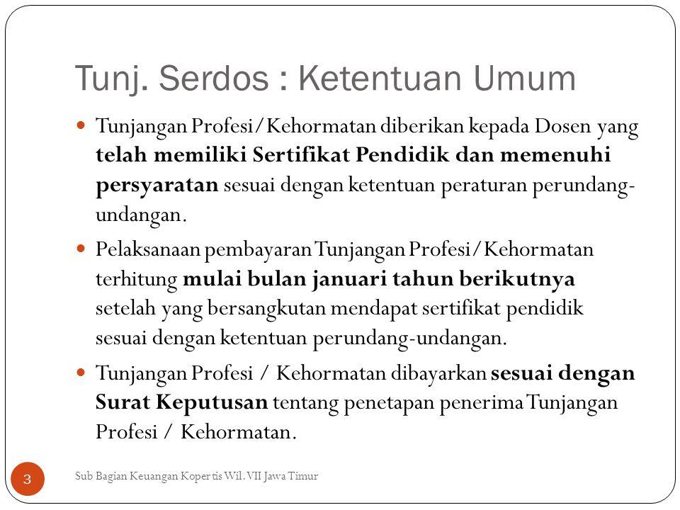 Terima Kasih... Sub Bagian Keuangan Kopertis Wil. VII Jawa Timur 14