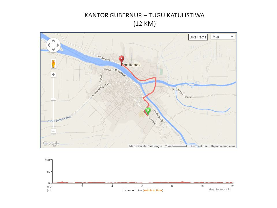KANTOR GUBERNUR – TUGU KATULISTIWA (12 KM)