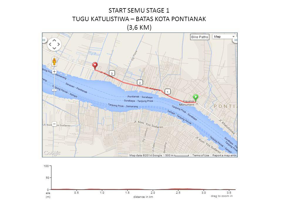 START SEMU STAGE 1 TUGU KATULISTIWA – BATAS KOTA PONTIANAK (3,6 KM)