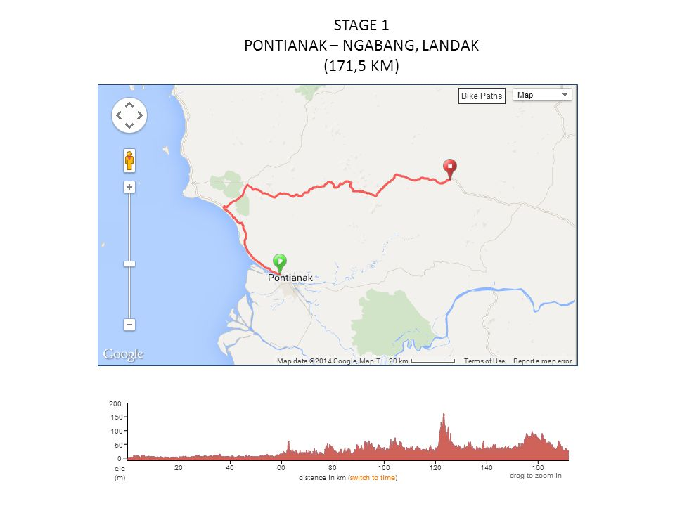 STAGE 1 PONTIANAK – NGABANG, LANDAK (171,5 KM)