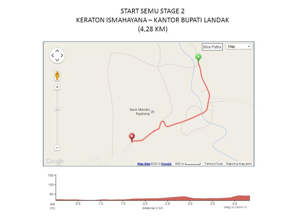 START SEMU STAGE 2 KERATON ISMAHAYANA – KANTOR BUPATI LANDAK (4,28 KM)