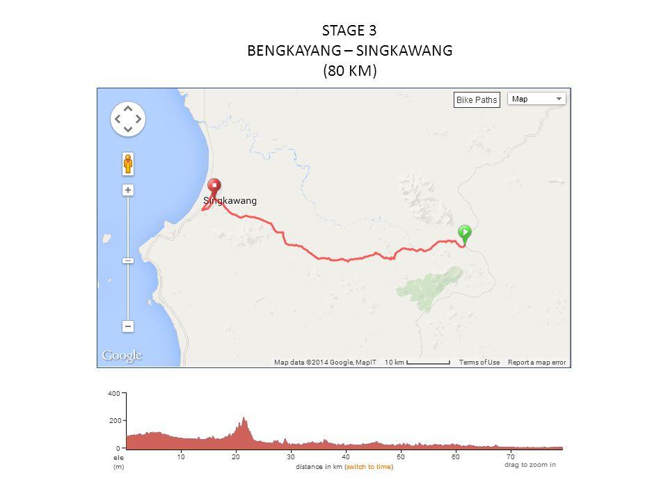 STAGE 3 BENGKAYANG – SINGKAWANG (80 KM)