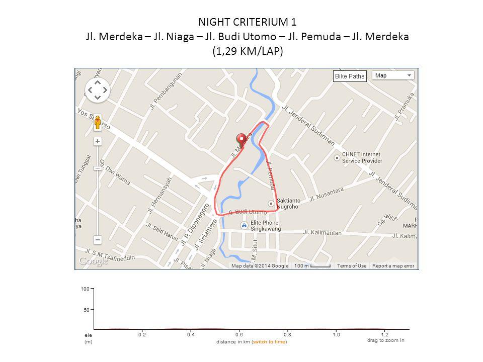 NIGHT CRITERIUM 1 Jl. Merdeka – Jl. Niaga – Jl. Budi Utomo – Jl. Pemuda – Jl. Merdeka (1,29 KM/LAP)