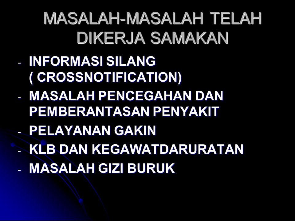 MASALAH-MASALAH TELAH DIKERJA SAMAKAN - INFORMASI SILANG ( CROSSNOTIFICATION) - MASALAH PENCEGAHAN DAN PEMBERANTASAN PENYAKIT - PELAYANAN GAKIN - KLB DAN KEGAWATDARURATAN - MASALAH GIZI BURUK