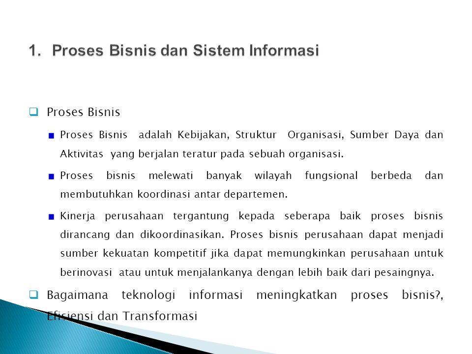  Proses Bisnis Proses Bisnis adalah Kebijakan, Struktur Organisasi, Sumber Daya dan Aktivitas yang berjalan teratur pada sebuah organisasi. Proses bi