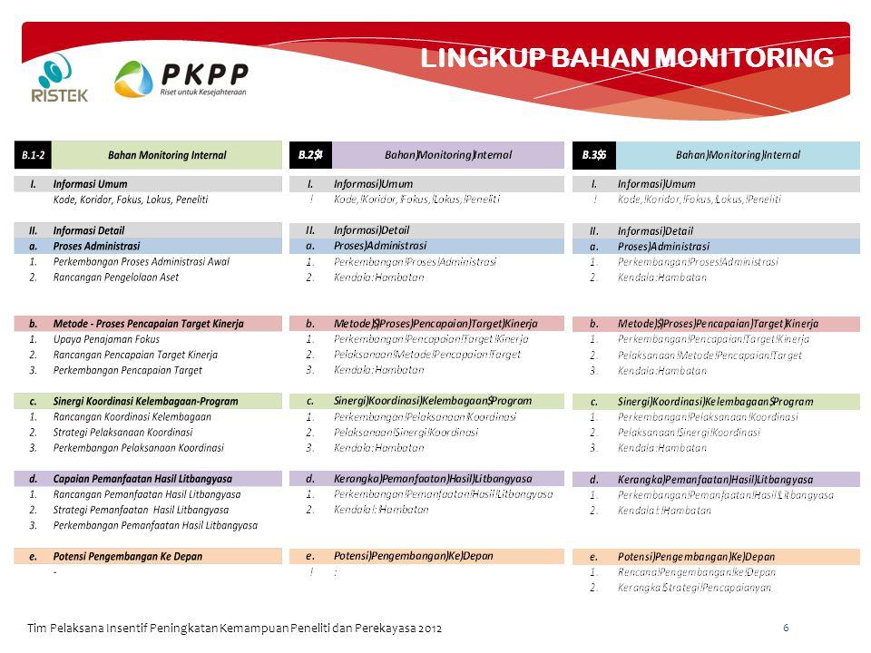 LINGKUP BAHAN MONITORING Tim Pelaksana Insentif Peningkatan Kemampuan Peneliti dan Perekayasa 2012 6