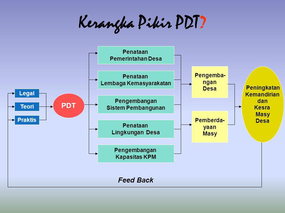 Legal Teori Praktis PDT Penataan Pemerintahan Desa Penataan Lembaga Kemasyarakatan Pengembangan Sistem Pembangunan Penataan Lingkungan Desa Pengembang