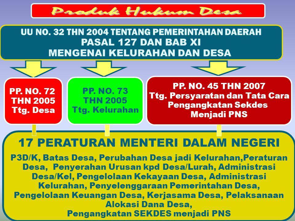 UU NO.32 THN 2004 TENTANG PEMERINTAHAN DAERAH PASAL 127 DAN BAB XI MENGENAI KELURAHAN DAN DESA PP.