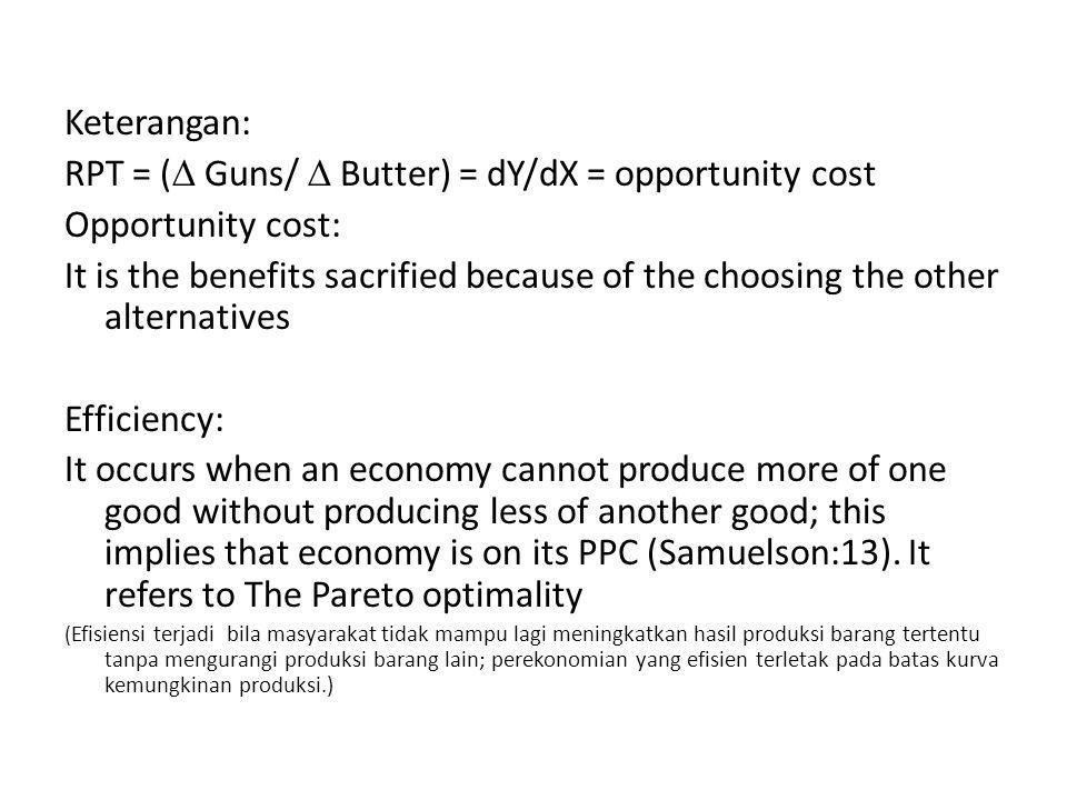CONTOH CARA MEMBUAT GRAFIK PPF POSSIBILITIESBUTTER (Juta pounds)GUNS (Ribu pounds) A015 B114 C212 D39 E45 F50
