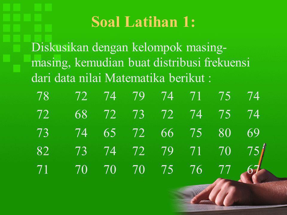 Soal Latihan 1: Diskusikan dengan kelompok masing- masing, kemudian buat distribusi frekuensi dari data nilai Matematika berikut : 7872747974717574 72
