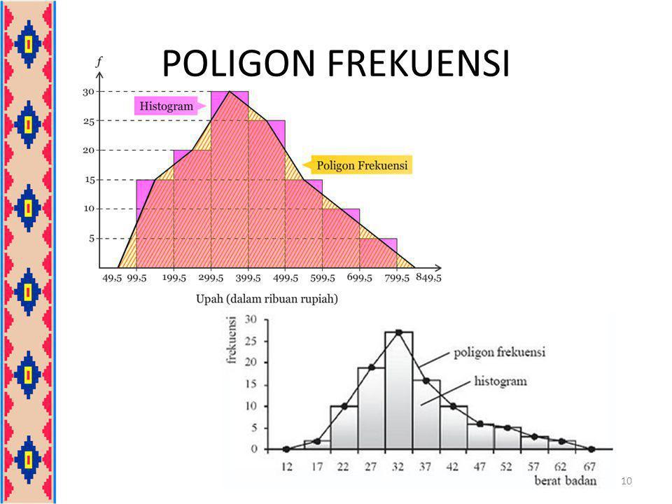 POLIGON FREKUENSI 10