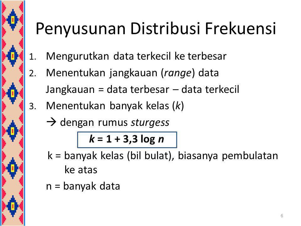 Penyusunan Distribusi Frekuensi 1. Mengurutkan data terkecil ke terbesar 2. Menentukan jangkauan (range) data Jangkauan = data terbesar – data terkeci