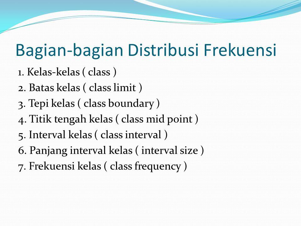 Pengertian Distribusi Frekuensi Distribusi frekuensi adalah susunan data yang diperoleh baik berupa data acak atau data berkelompok, menurut kelas-kelas interval tertentu atau menurut kategori tertentu dalam sebuah daftar.