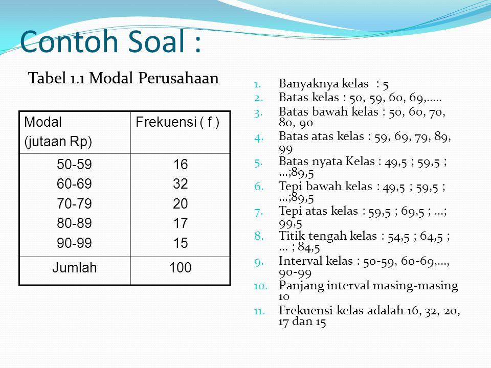 5. Interval kelas Interval kelas adalah Selang yang memisahkan kelas yang satu dengan kelas yang lain. 6. Panjang interval kelas Jarak antara tepi ata