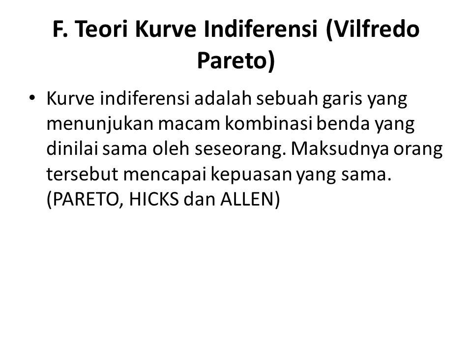 F. Teori Kurve Indiferensi (Vilfredo Pareto) Kurve indiferensi adalah sebuah garis yang menunjukan macam kombinasi benda yang dinilai sama oleh seseor