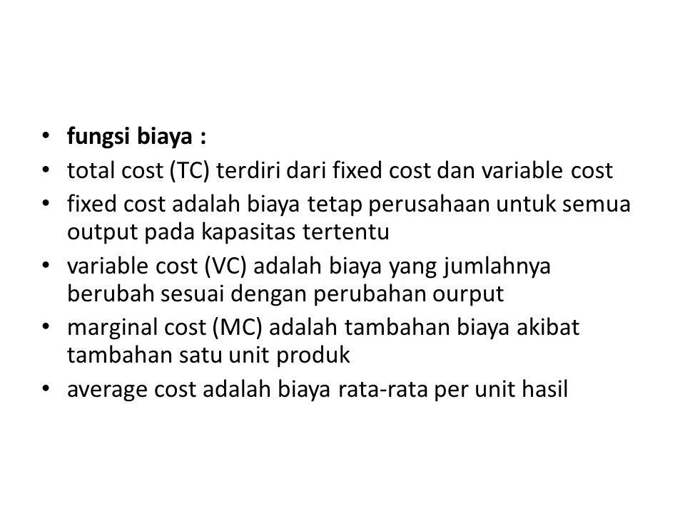 fungsi biaya : total cost (TC) terdiri dari fixed cost dan variable cost fixed cost adalah biaya tetap perusahaan untuk semua output pada kapasitas te