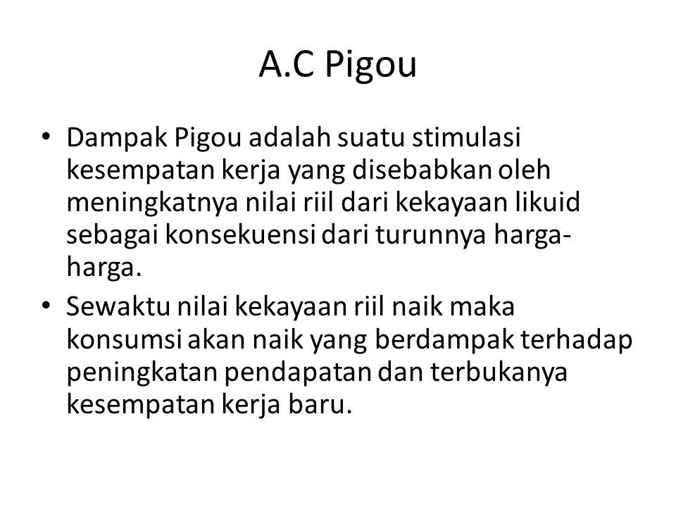 A.C Pigou Dampak Pigou adalah suatu stimulasi kesempatan kerja yang disebabkan oleh meningkatnya nilai riil dari kekayaan likuid sebagai konsekuensi d