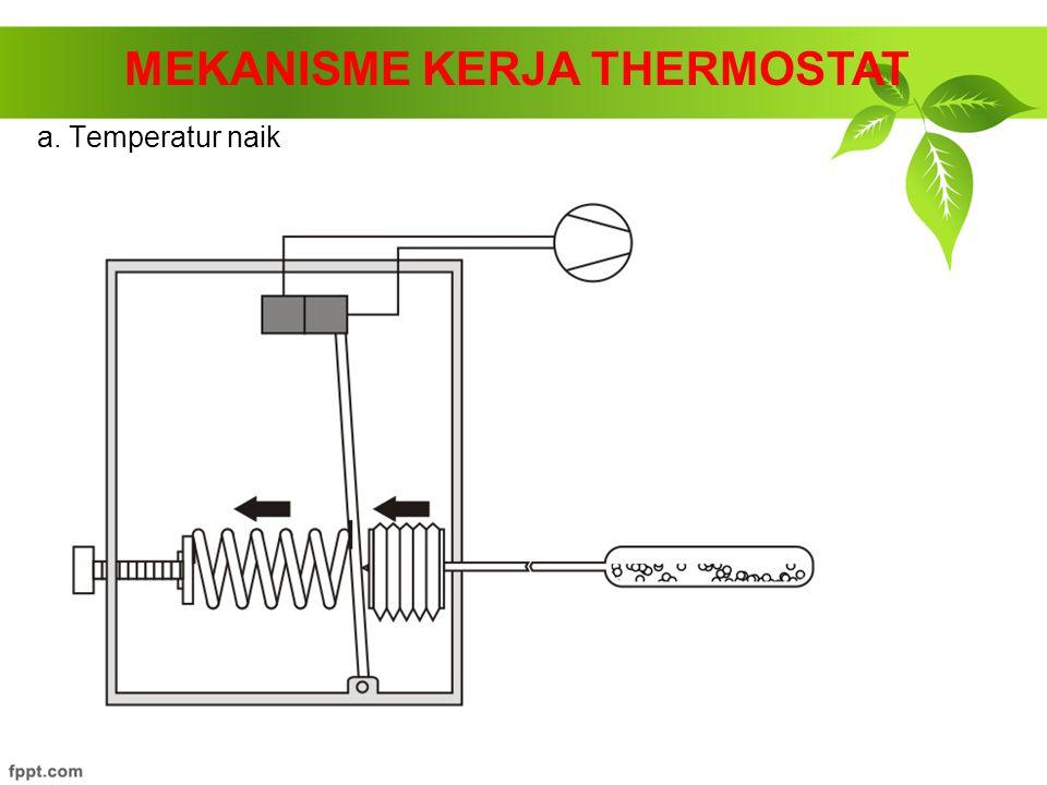 a. Temperatur naik MEKANISME KERJA THERMOSTAT