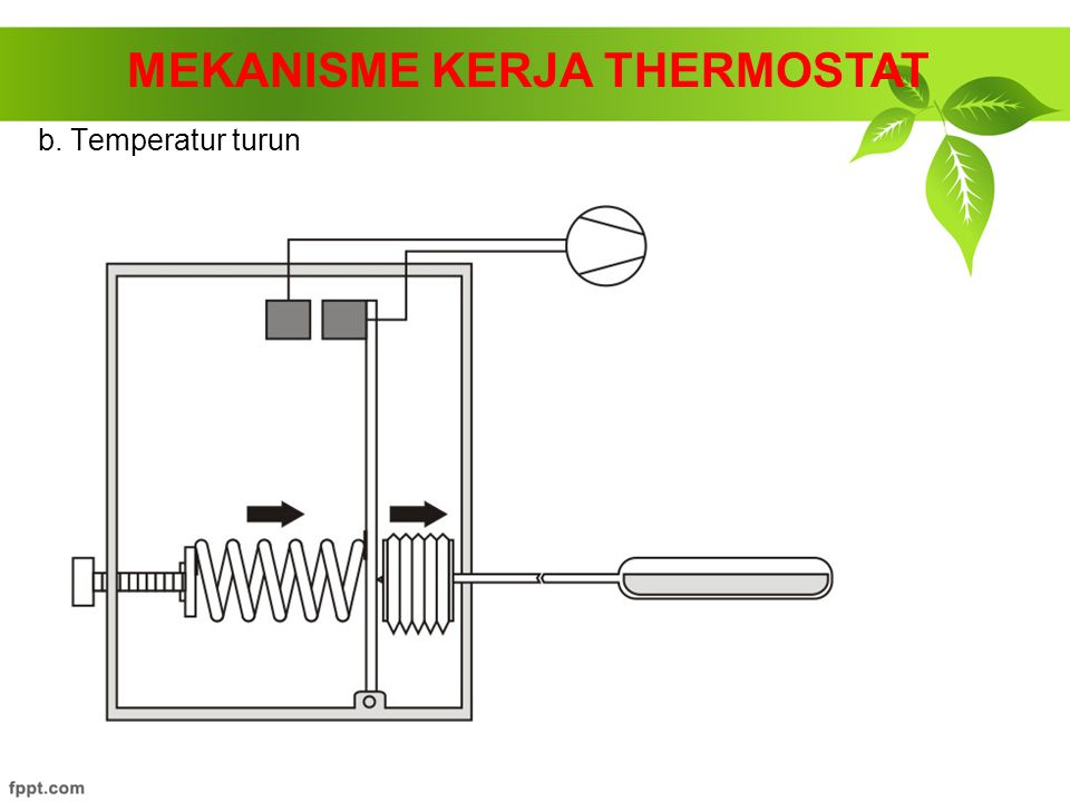 b. Temperatur turun MEKANISME KERJA THERMOSTAT