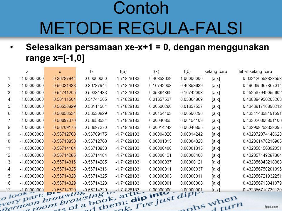 Contoh METODE REGULA-FALSI Selesaikan persamaan xe-x+1 = 0, dengan menggunakan range x=[-1,0] axbf(a)f(x)f(b)selang barulebar selang baru 1-0.36787944