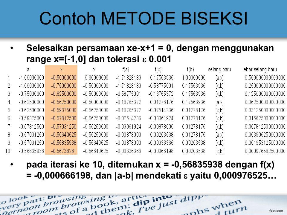 Contoh METODE BISEKSI Selesaikan persamaan xe-x+1 = 0, dengan menggunakan range x=[-1,0] dan tolerasi  0.001 pada iterasi ke 10, ditemukan x = -0,568