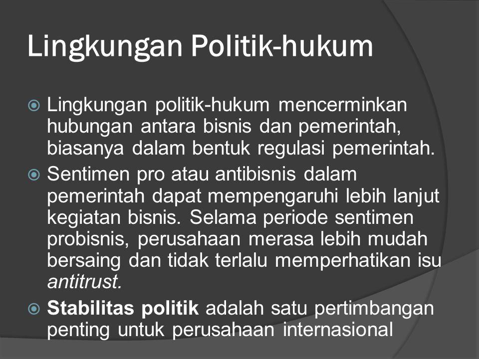 Lingkungan Politik-hukum  Lingkungan politik-hukum mencerminkan hubungan antara bisnis dan pemerintah, biasanya dalam bentuk regulasi pemerintah.  S