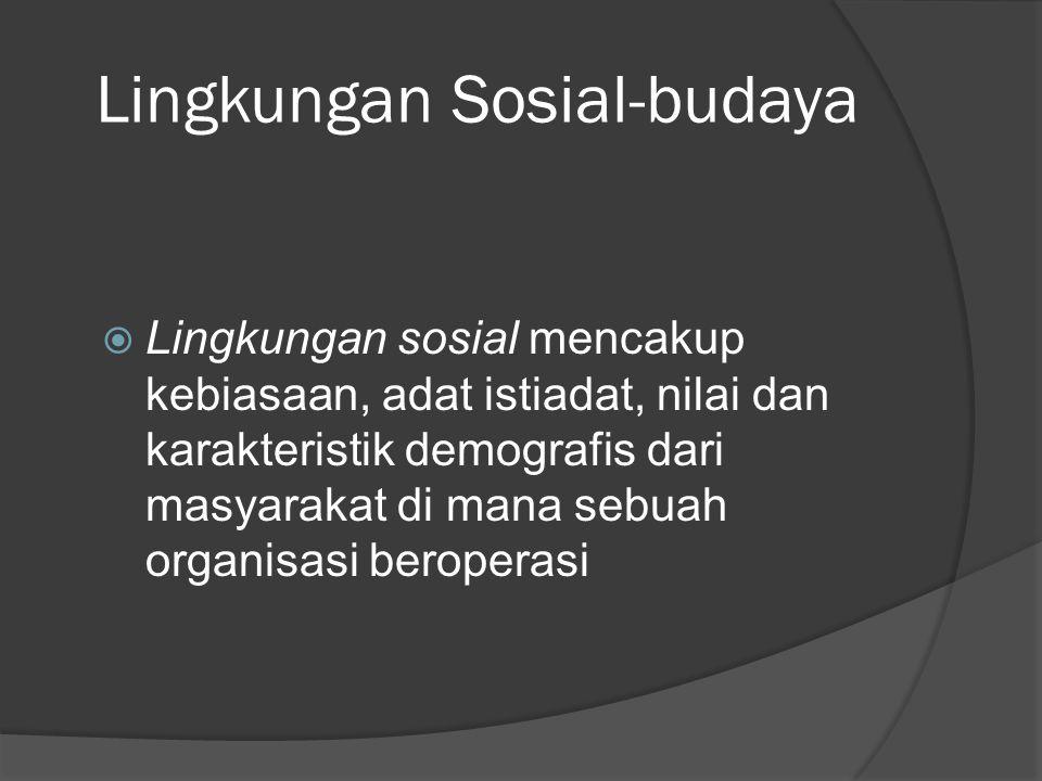 Lingkungan Sosial-budaya  Lingkungan sosial mencakup kebiasaan, adat istiadat, nilai dan karakteristik demografis dari masyarakat di mana sebuah orga