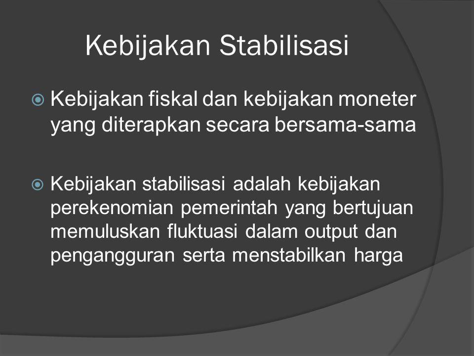 Kebijakan Stabilisasi  Kebijakan fiskal dan kebijakan moneter yang diterapkan secara bersama-sama  Kebijakan stabilisasi adalah kebijakan perekenomi