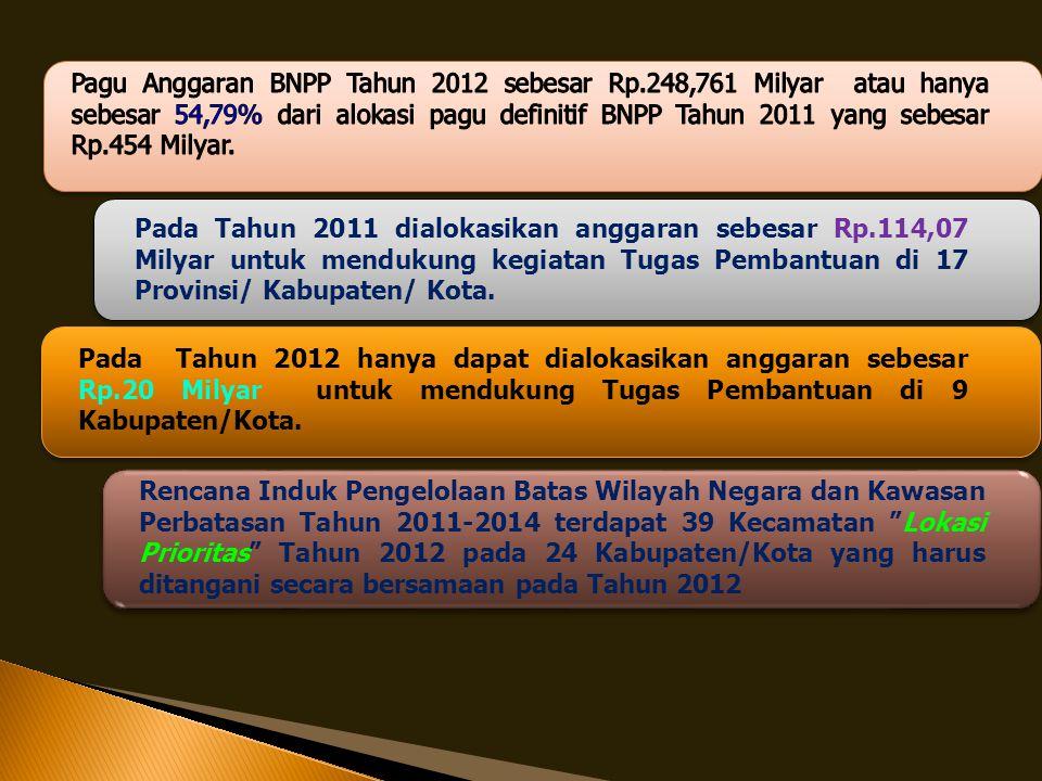 Pada Tahun 2011 dialokasikan anggaran sebesar Rp.114,07 Milyar untuk mendukung kegiatan Tugas Pembantuan di 17 Provinsi/ Kabupaten/ Kota. Pada Tahun 2