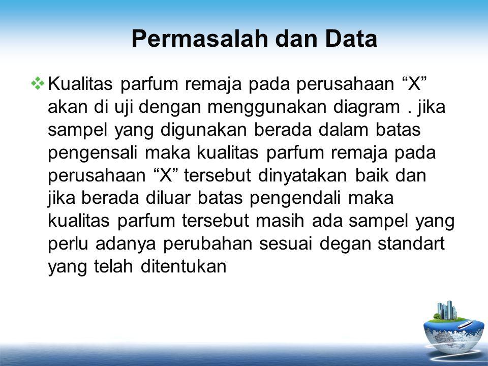  Data yang digunakan dalam penelitian ini adalah data sekunder dari skripsi Fitria Pusponingrum yang berjudul Penerapan grafik dan studi simulasi hotetteling pada karakteristik kualitas parfum remaja dari perusahaan X .
