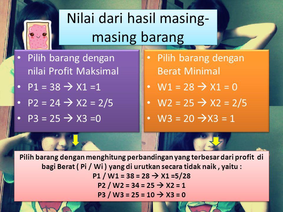 Nilai dari hasil masing- masing barang Pilih barang dengan nilai Profit Maksimal P1 = 38  X1 =1 P2 = 24  X2 = 2/5 P3 = 25  X3 =0 Pilih barang dengan nilai Profit Maksimal P1 = 38  X1 =1 P2 = 24  X2 = 2/5 P3 = 25  X3 =0 Pilih barang dengan Berat Minimal W1 = 28  X1 = 0 W2 = 25  X2 = 2/5 W3 = 20  X3 = 1 Pilih barang dengan Berat Minimal W1 = 28  X1 = 0 W2 = 25  X2 = 2/5 W3 = 20  X3 = 1 Pilih barang dengan menghitung perbandingan yang terbesar dari profit di bagi Berat ( Pi / Wi ) yang di urutkan secara tidak naik, yaitu : P1 / W1 = 38 = 28  X1 =5/28 P2 / W2 = 34 = 25  X2 = 1 P3 / W3 = 25 = 10  X3 = 0 Pilih barang dengan menghitung perbandingan yang terbesar dari profit di bagi Berat ( Pi / Wi ) yang di urutkan secara tidak naik, yaitu : P1 / W1 = 38 = 28  X1 =5/28 P2 / W2 = 34 = 25  X2 = 1 P3 / W3 = 25 = 10  X3 = 0
