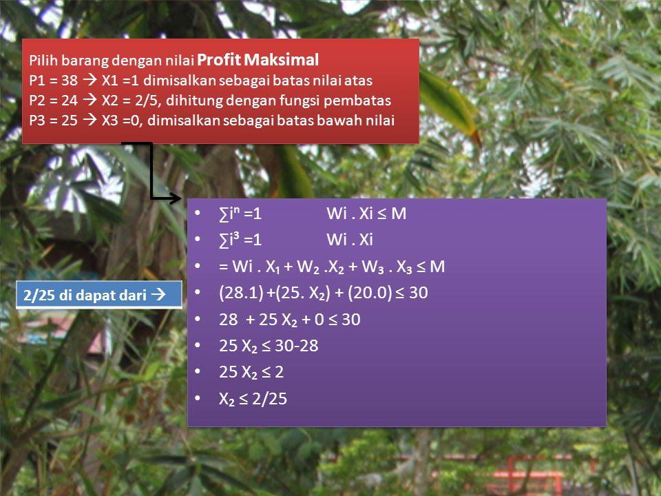 Pilih barang dengan nilai Profit Maksimal P1 = 38  X1 =1 dimisalkan sebagai batas nilai atas P2 = 24  X2 = 2/5, dihitung dengan fungsi pembatas P3 = 25  X3 =0, dimisalkan sebagai batas bawah nilai ∑iⁿ =1 Wi.
