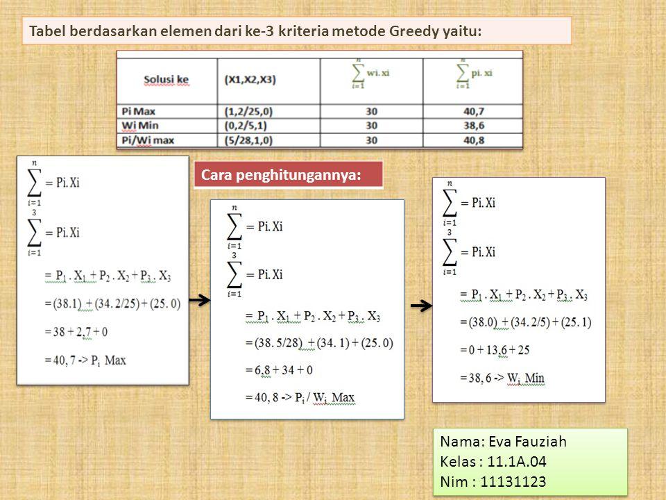 Tabel berdasarkan elemen dari ke-3 kriteria metode Greedy yaitu: Cara penghitungannya: Nama: Eva Fauziah Kelas : 11.1A.04 Nim : 11131123 Nama: Eva Fauziah Kelas : 11.1A.04 Nim : 11131123