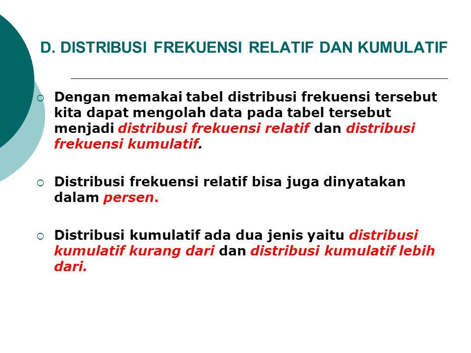 D. DISTRIBUSI FREKUENSI RELATIF DAN KUMULATIF  Dengan memakai tabel distribusi frekuensi tersebut kita dapat mengolah data pada tabel tersebut menjad