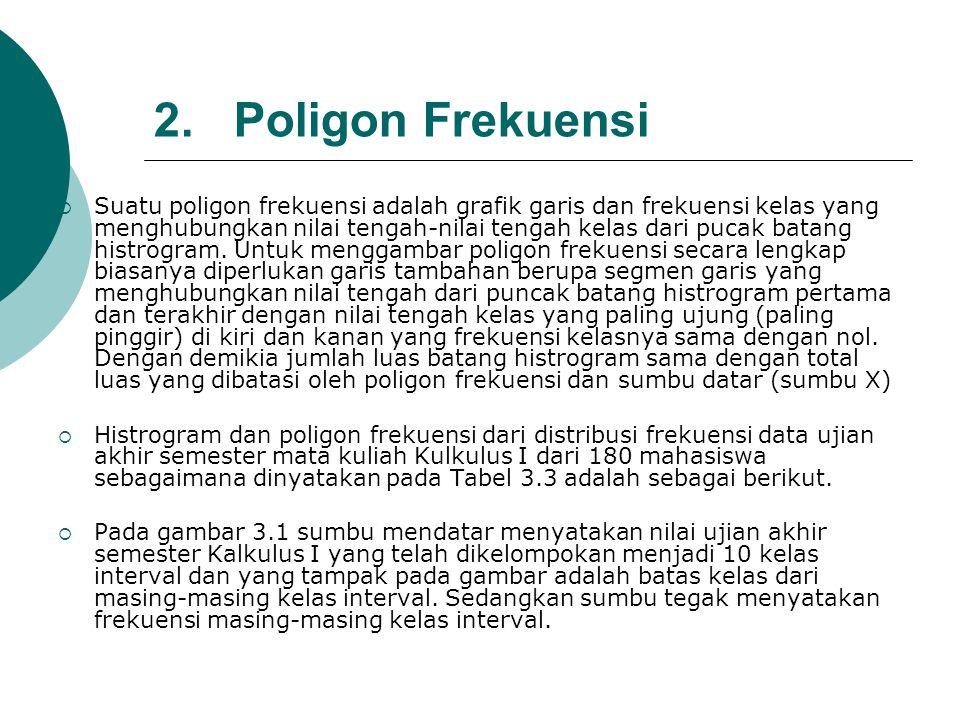 2. Poligon Frekuensi  Suatu poligon frekuensi adalah grafik garis dan frekuensi kelas yang menghubungkan nilai tengah-nilai tengah kelas dari pucak b