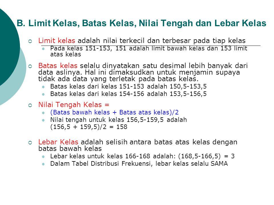 B. Limit Kelas, Batas Kelas, Nilai Tengah dan Lebar Kelas  Limit kelas adalah nilai terkecil dan terbesar pada tiap kelas Pada kelas 151-153, 151 ada