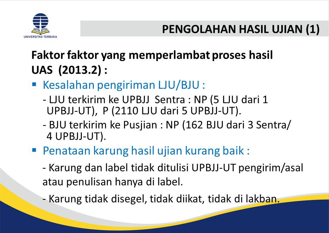 PENGOLAHAN HASIL UJIAN (1) Faktor faktor yang memperlambat proses hasil UAS (2013.2) :  Kesalahan pengiriman LJU/BJU : - LJU terkirim ke UPBJJ Sentra