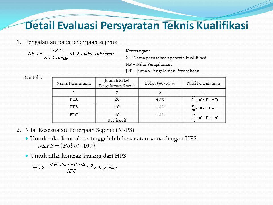 Detail Evaluasi Persyaratan Teknis Kualifikasi 1.Pengalaman pada pekerjaan sejenis Keterangan: X = Nama perusahaan peserta kualifikasi NP = Nilai Peng