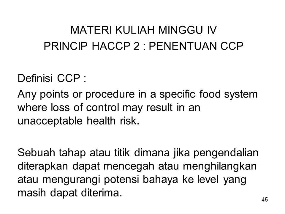 Bagan penetapan CCP utk setiap tahap proses (Codex, 1997) Apakah tahap ini khusus ditujukan utk menghilangkan/mengurangi bahaya sampai batas aman .